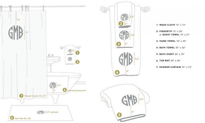 Monogram Placement Diagram
