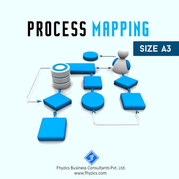 Process Mapping-Size A3