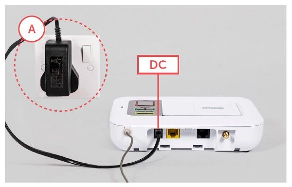 Diagram showing GSM base unit connected to power supply