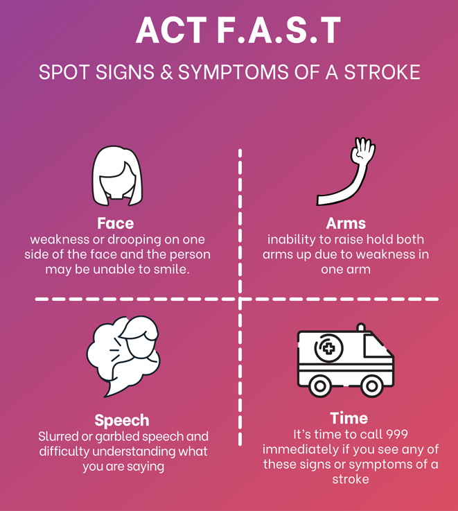 Act FAST - stroke prevention