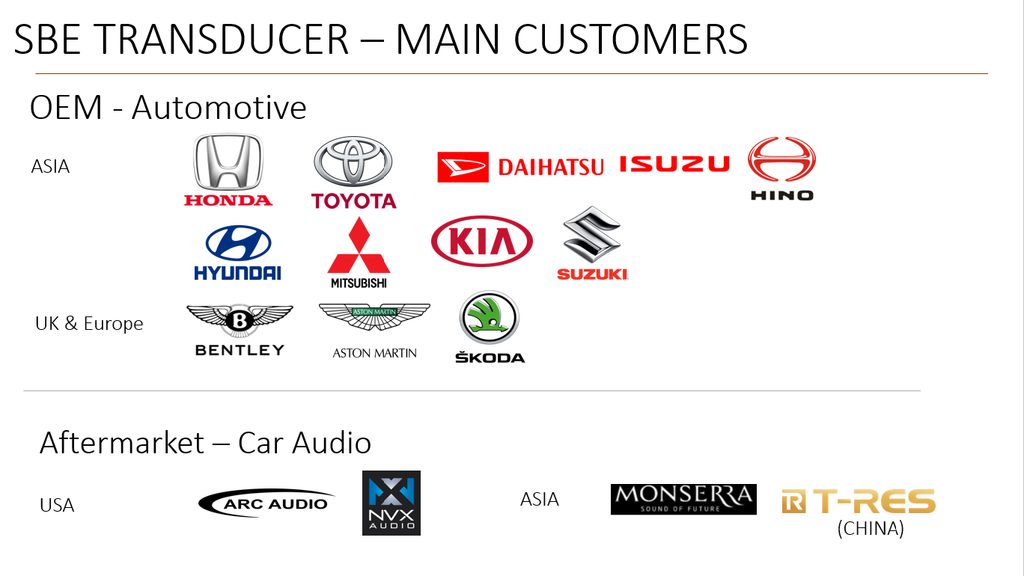 Main Customers in Automotive