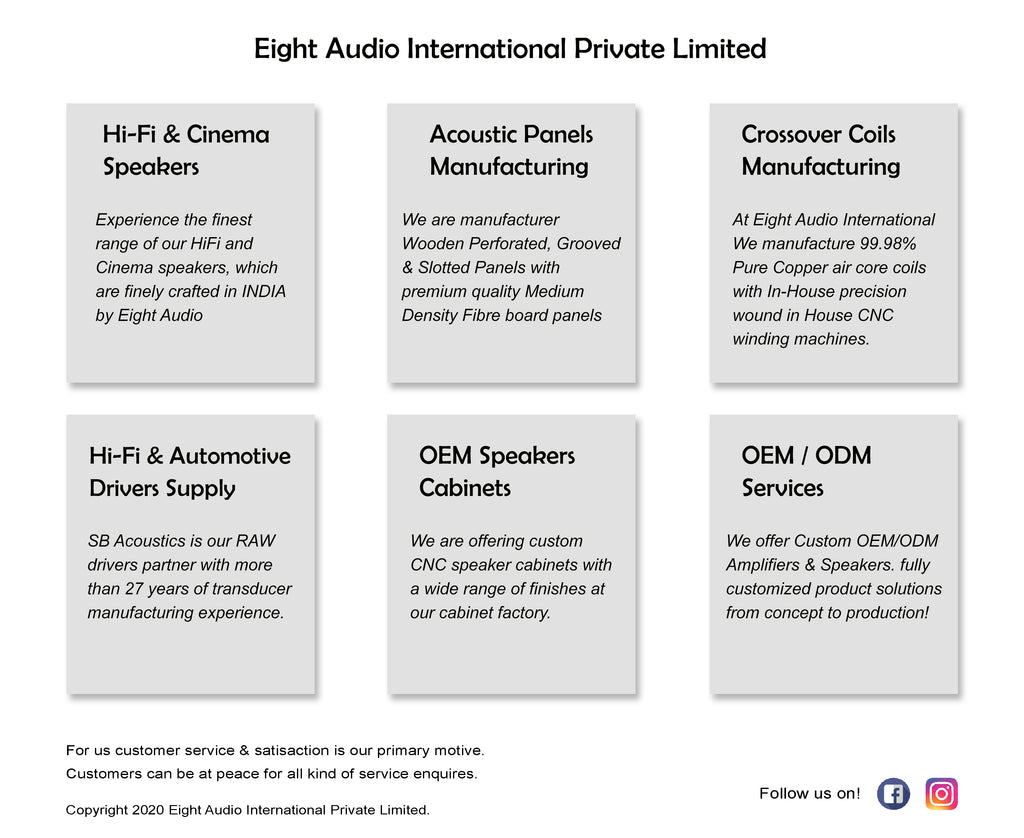 Audiofy services