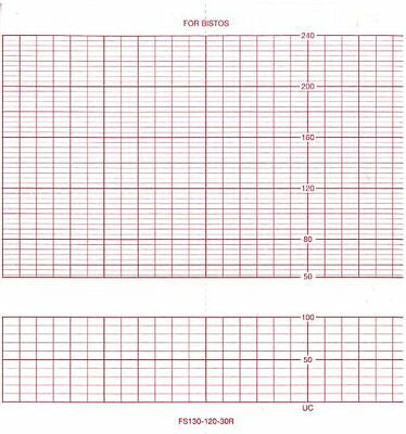 BT350 Fetal Monitor Chart Paper (Case of 40 Packs)