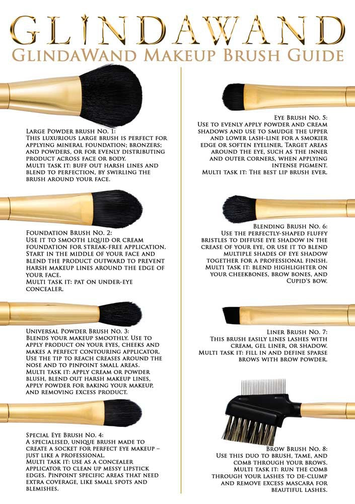 The Flawless Foundation Makeup Brush Set