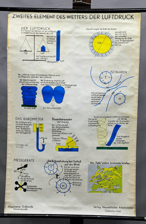 vintage poster wall chart, meteorology, weather, air pressure, isobars, wind
