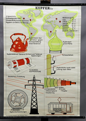 old print pull-down wall chart poster, metals, chemistry, copper, properties