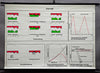traditional rollable wall chart poster, biology, cells, enzymes, temperature