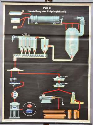 PVC production of polyvinyl chloride vintage poster rollable wall chart