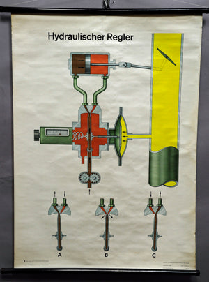 technical rollable wall chart vintage poster hydraulic controller tooling