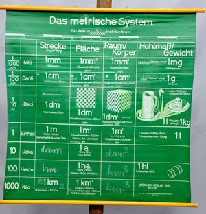 vintage wall chart poster picture, 1. the metric sytem 2. specific weights