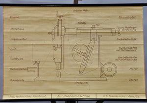 technical drawing planing maschine vintage poster print rollable wall chart