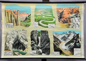 vintage pull-down wall chart soil science pedology cave glacier waterfall