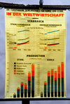 vintage picture wall chart coal steel world economy consumption production