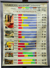 vintage rollable wall chart diet nutrients nutritional value vitamins poster