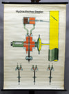 old pull-down wall chart hydraulic regulator technology mechanical engineering