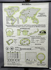 traditional rollable wall chart nickel alloys chemistry transition metal