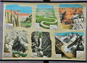 earth surface, cave, glacier, waterfall, river mountain vintage wall chart