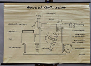 horizontal shaper technical drawing vintage poster rollable school wall chart