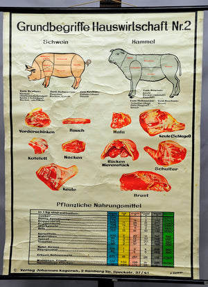 vintage rollable wall chart poster, butchery, meat, housekeeping, pig, mutton