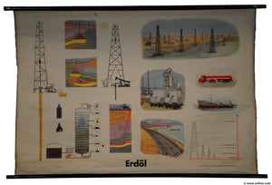 vintage pull-down wall chart technical illustration petroleum oil production
