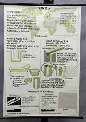 old print pull-down wall chart poster, metals, chemistry, zinc, alloying
