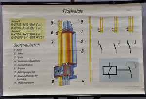 flat-type relay technical picture poster illustrated vintage wall chart