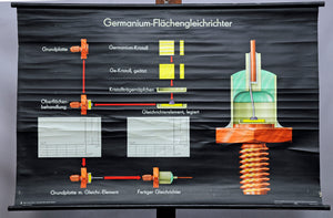 pull-down wall chart Germanium surface-contact rectifier electrical engineer