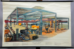 vintage poster wall chart Siemens Martin steelworks cold gas oil heating