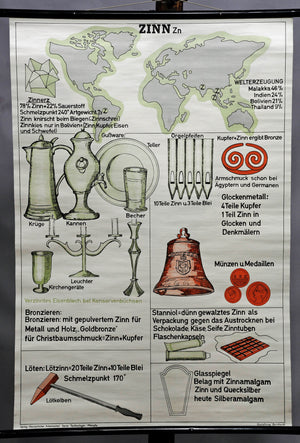 pull-down wall chart poster print metals chemistry stannic, solder bronze
