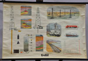 vintage poster rollable wall chart crude fossil minderal oil