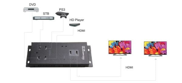 4x2 HDMI 4K2K Matrix Switch Support 4K@30hz, HDCP