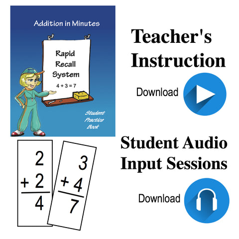 Rapid Recall System - All 4 Operations