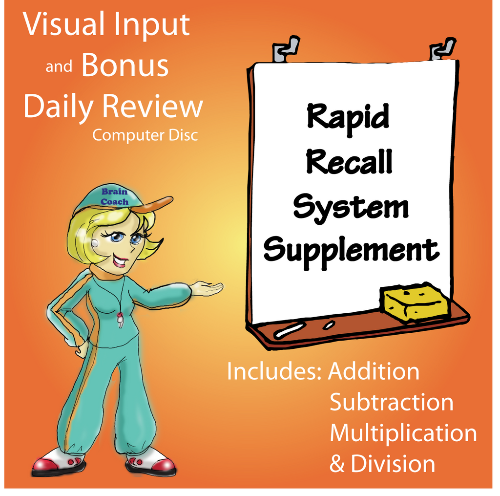 Rapid Recall Visual Input CD - Addition, Subtraction, Multiplication & Division
