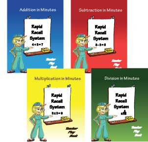 Rapid Recall System Printed Set