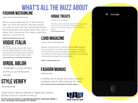 Street Fashion Week: What's the buzz about?