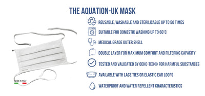 Aquation UK Face Mask - The Flip Flop Hut