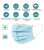 Health Procedural Face Masks With Earloops (50-Packs)