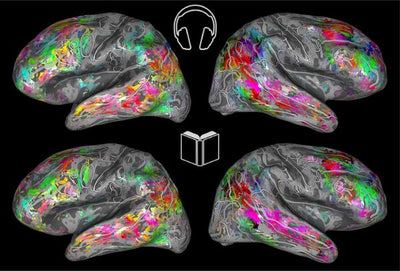 Audiobooks or Reading? To Our Brains, It Doesn't Matter