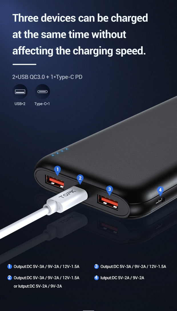 10000mAh Power Bank with Double USB Port - Halex Outdoor Gear