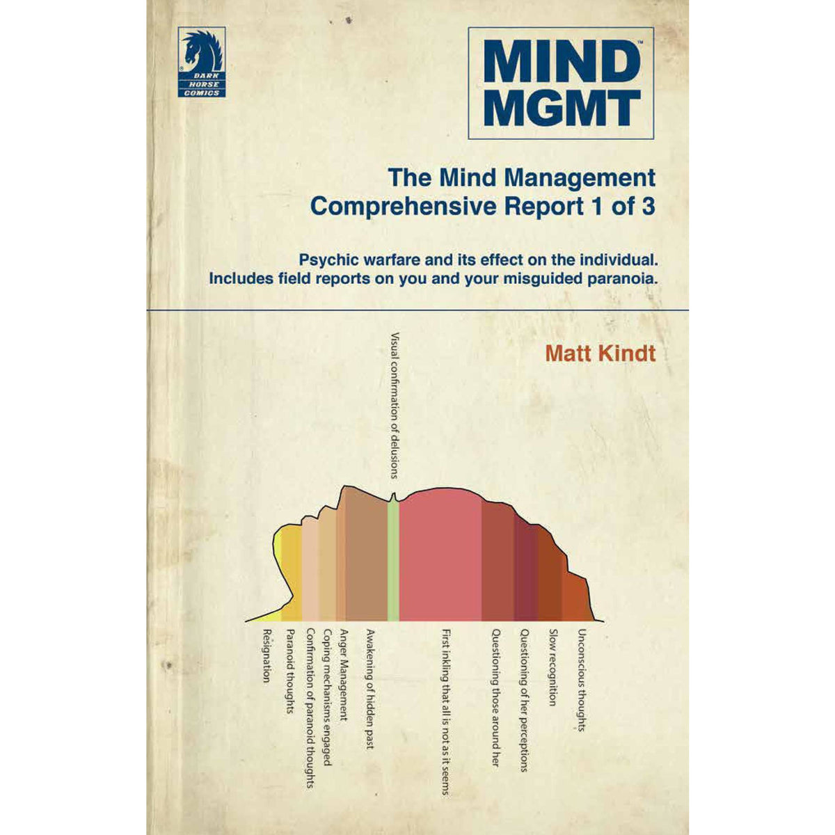 MIND MGMT OMNIBUS VOLUME 01: MANAGER AND FUTURIST PART 1