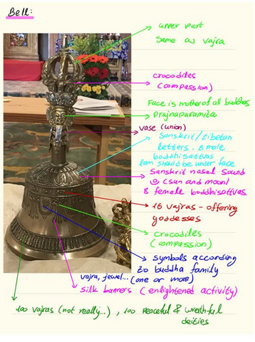 Vajra Bell for Sound Healing