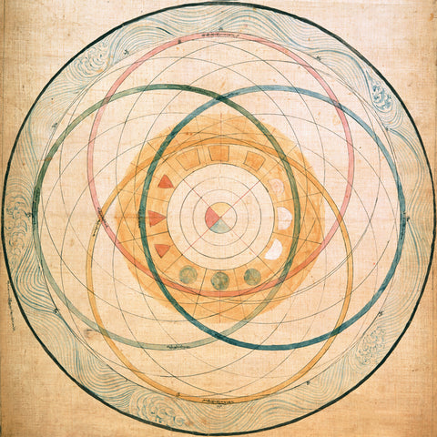 A PRESENTATION OF THE MOVEMENT OF THE PLANETS IN ACCORDANCE WITH KALACHAKRA COSMOLOGY.