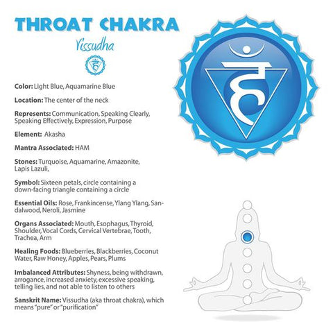 Guide to heal throat chakra