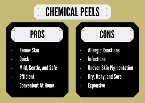 microneedling comparison chemical peels