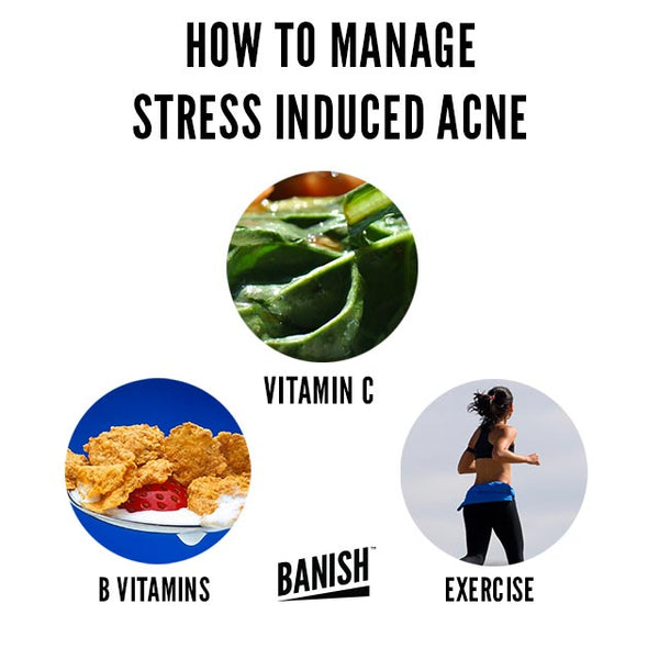 acne and stress