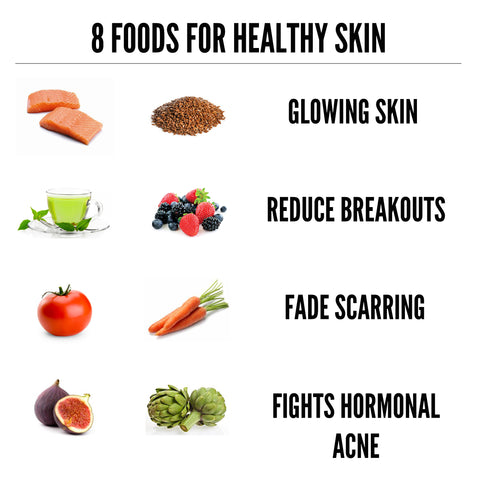 Foods Not To Eat For Hormonal Acne