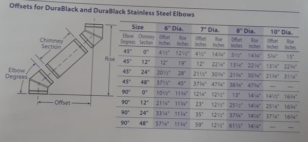 "DuraVent DuraBlack SS Stainless Steel Single-Wall Stovepipe 8"" Diameter"