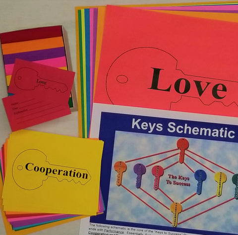 Printed Displays and Keys - In the Classroom