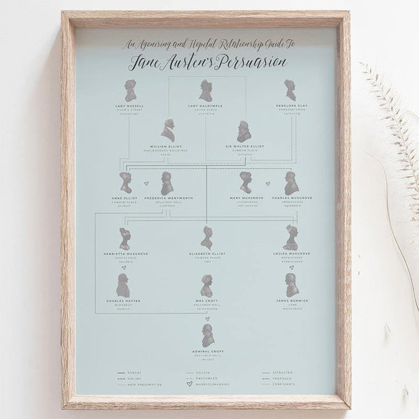 Jane Austen's Persuasion Family Tree A4 Print - JaneAusten.co.uk