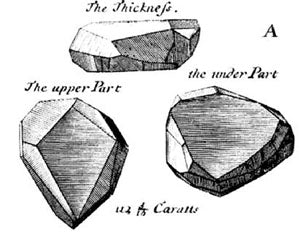 Tavernier's original sketch of the Tavernier Blue